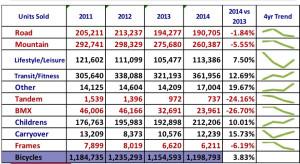 FIG. A - Andamento del mercato negli ultimi 12 mesi a giugno 2014